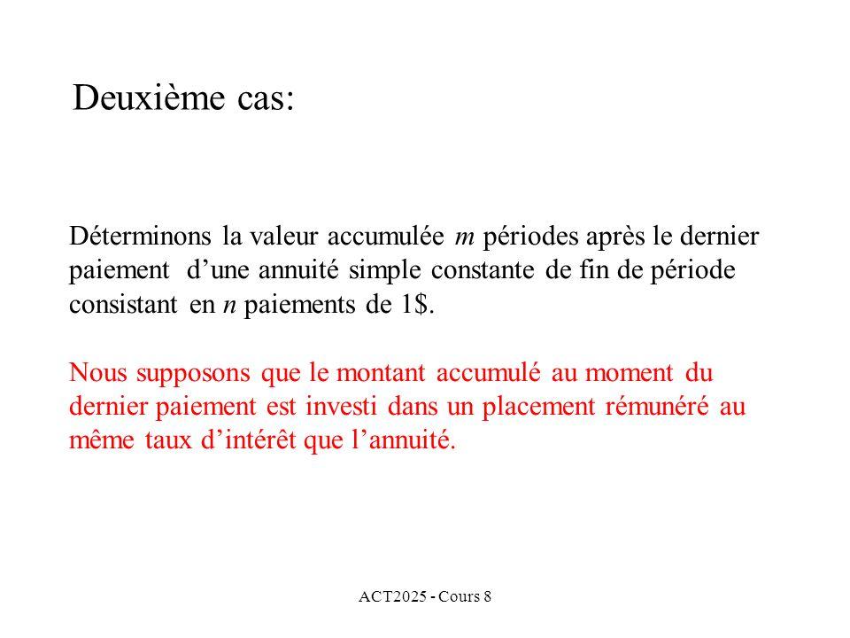 ACT2025 - Cours 8 Déterminons la valeur accumulée m périodes après le dernier paiement dune annuité simple constante de fin de période consistant en n