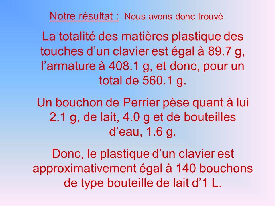 Notre résultat : Nous avons donc trouvé La totalité des matières plastique des touches dun clavier est égal à 89.7 g, larmature à 408.1 g, et donc, po