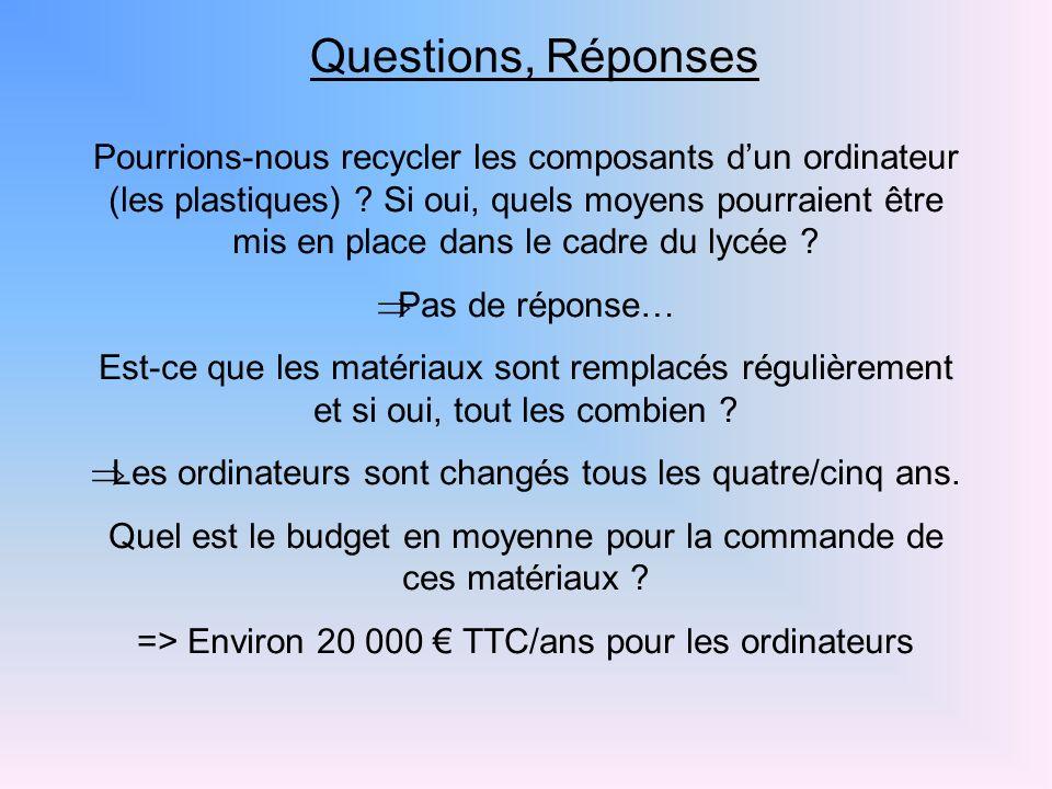 Questions, Réponses Pourrions-nous recycler les composants dun ordinateur (les plastiques) ? Si oui, quels moyens pourraient être mis en place dans le