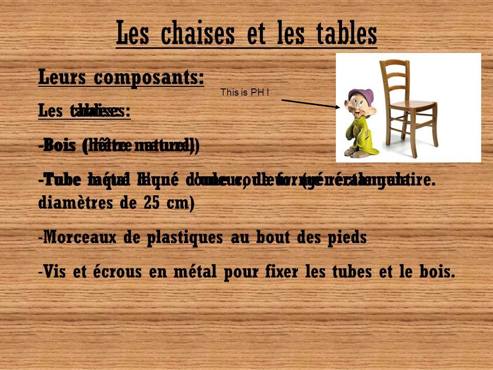 Les chaises et les tables Les chaises: -B-Bois ( hêtre naturel) -T-Tube métal laqué d'une couleur. (généralement diamètres de 25 cm) -M-Morceaux de pl