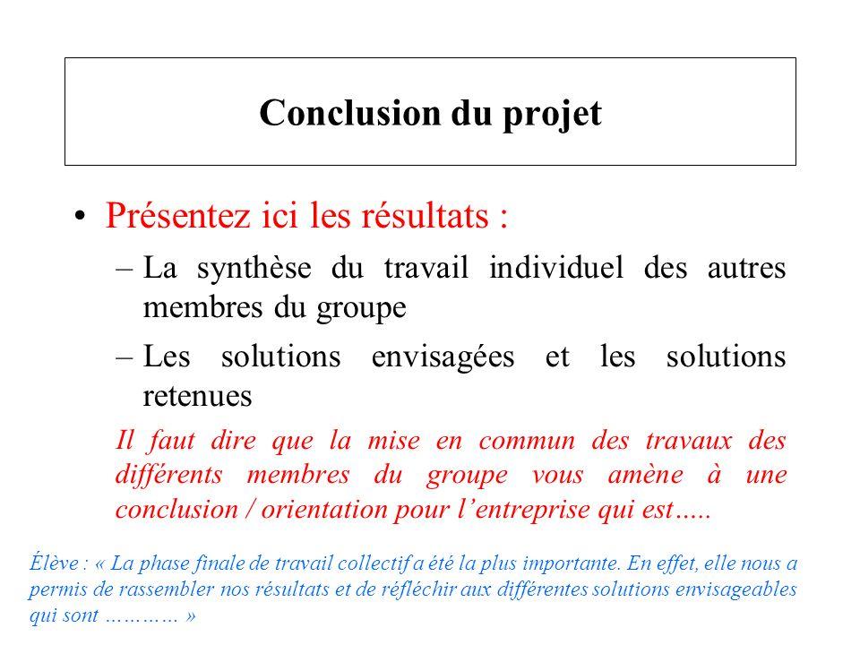 Présentez ici les résultats : –La synthèse du travail individuel des autres membres du groupe –Les solutions envisagées et les solutions retenues Il f