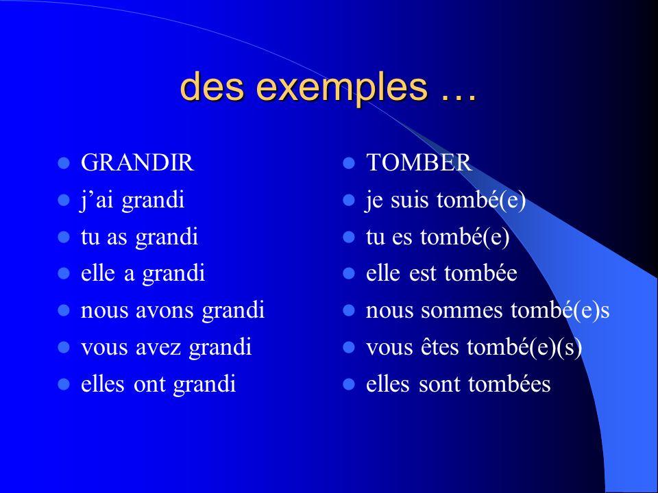 Puis … Ajoutez le participe passé du verbe Si le verbe est un verbe dêtre, il faut que lon fasse laccord avec le sujet. – Alors ajoutez -E pour les mo