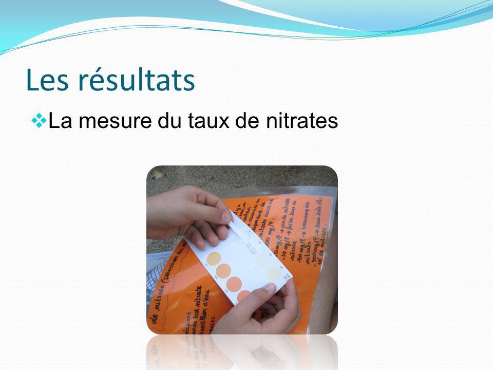 Les résultats La mesure du taux de nitrates