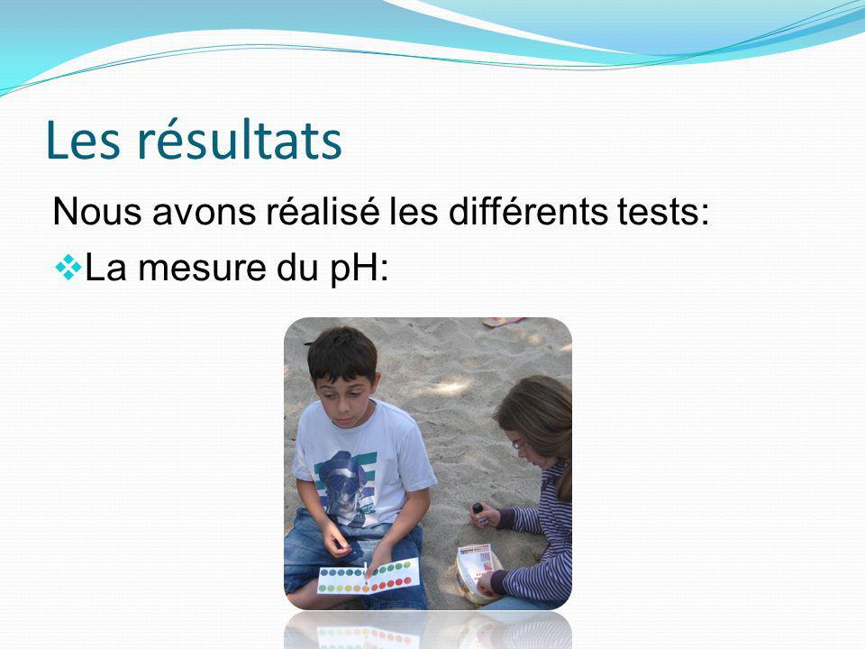 Les résultats Nous avons réalisé les différents tests: La mesure du pH:
