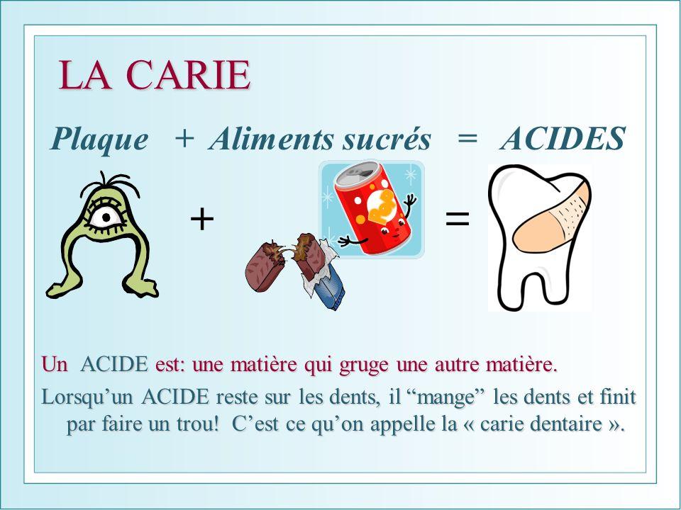 LA CARIE Un ACIDE est: une matière qui gruge une autre matière. Lorsquun ACIDE reste sur les dents, il mange les dents et finit par faire un trou! Ces