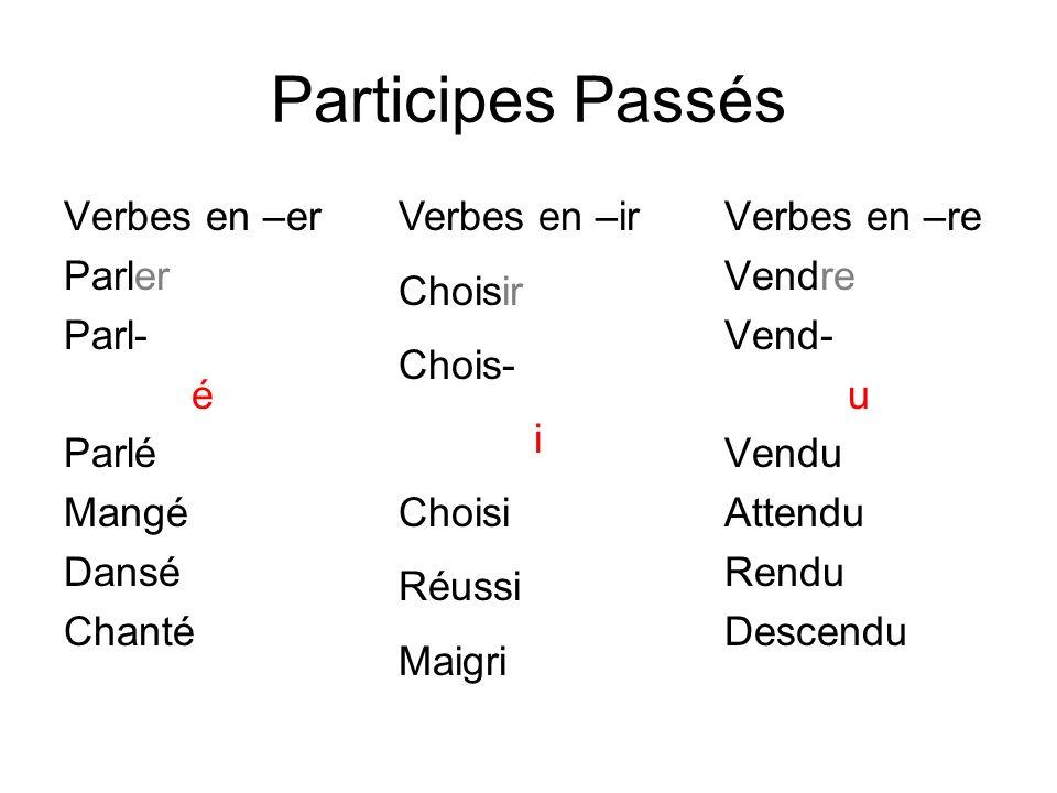 Participes Passés Verbes en –er Parler Parl- é Parlé Mangé Dansé Chanté Verbes en –re Vendre Vend- u Vendu Attendu Rendu Descendu Verbes en –ir Choisi