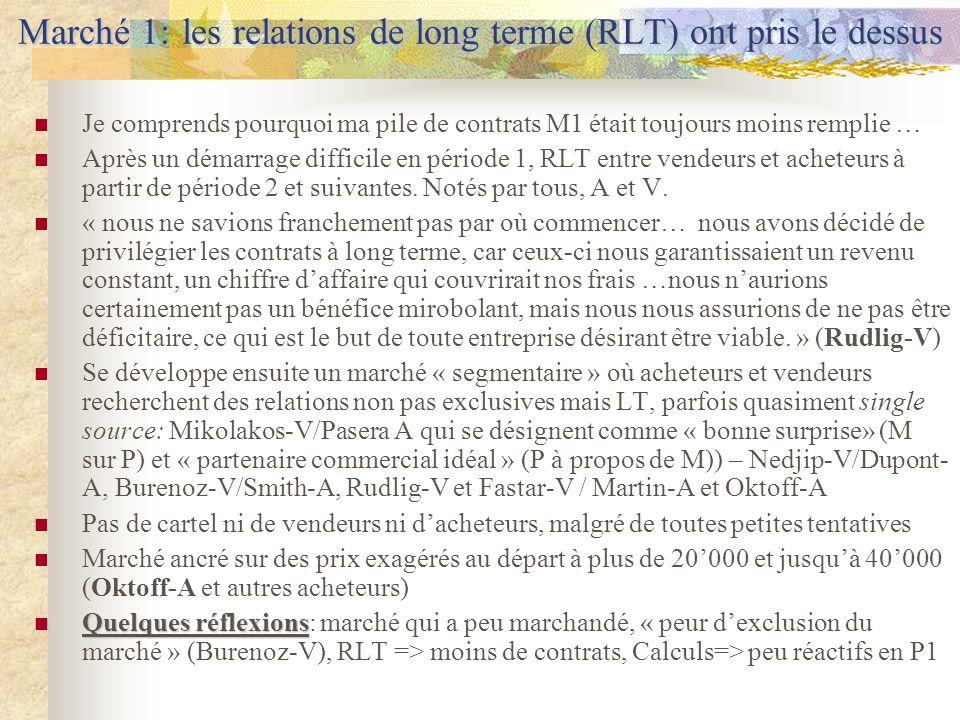 Marché 1: les relations de long terme (RLT) ont pris le dessus Je comprends pourquoi ma pile de contrats M1 était toujours moins remplie … Après un démarrage difficile en période 1, RLT entre vendeurs et acheteurs à partir de période 2 et suivantes.