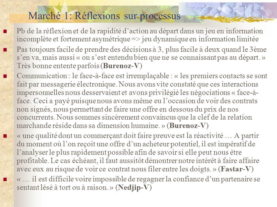Marché 1: Réflexions sur processus Pb de la réflexion et de la rapidité daction au départ dans un jeu en information incomplète et fortement asymétriq