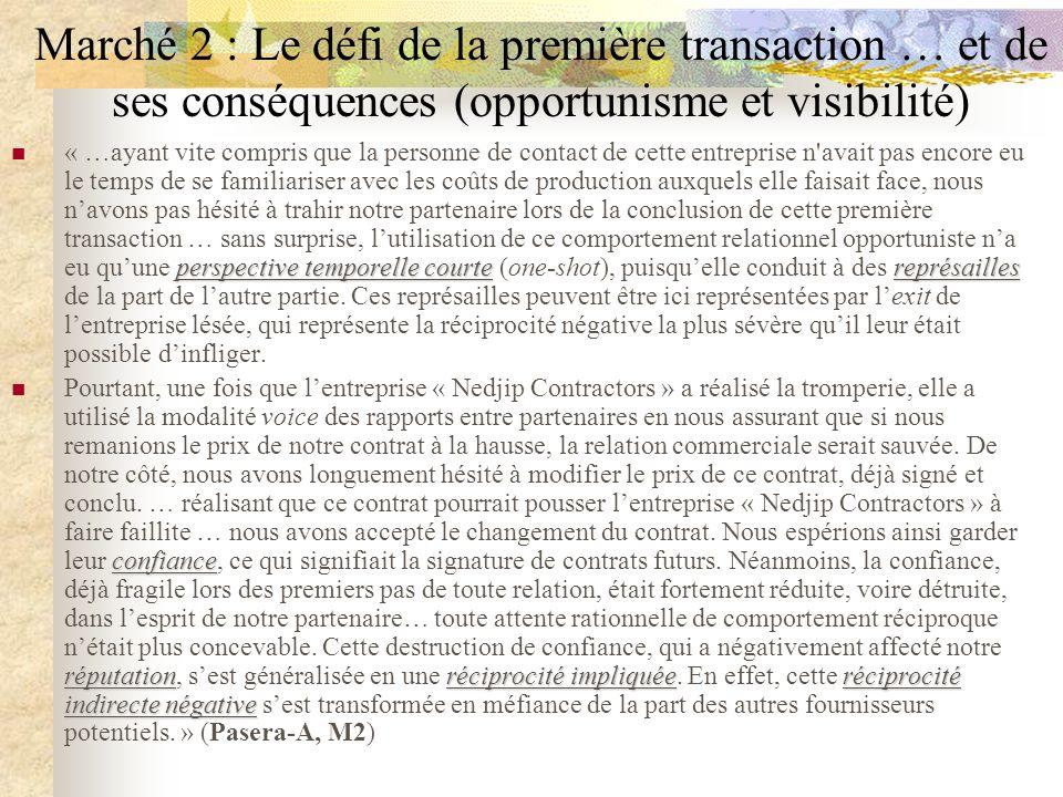 Marché 2 : Le défi de la première transaction … et de ses conséquences (opportunisme et visibilité) perspective temporelle courtereprésailles « …ayant