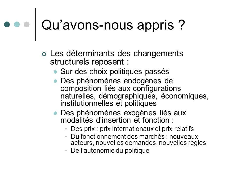 Quavons-nous appris ? Les déterminants des changements structurels reposent : Sur des choix politiques passés Des phénomènes endogènes de composition