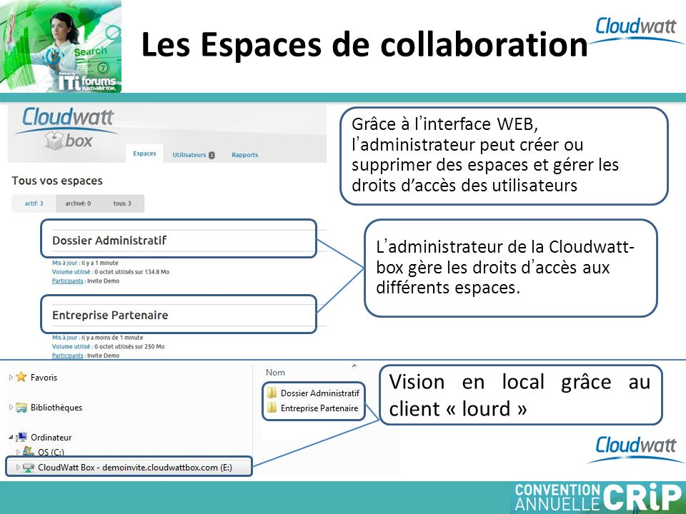 Les Espaces de collaboration Ladministrateur de la Cloudwatt- box gère les droits daccès aux différents espaces.