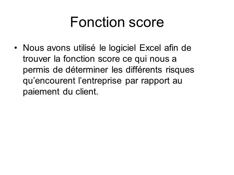 Fonction score Nous avons utilisé le logiciel Excel afin de trouver la fonction score ce qui nous a permis de déterminer les différents risques quencourent lentreprise par rapport au paiement du client.