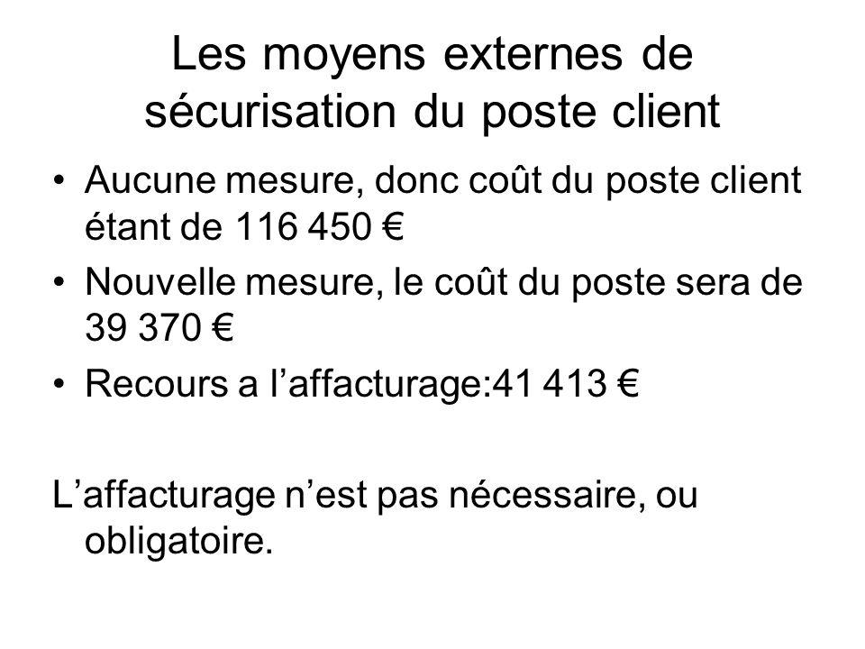 Les moyens externes de sécurisation du poste client Aucune mesure, donc coût du poste client étant de 116 450 Nouvelle mesure, le coût du poste sera d