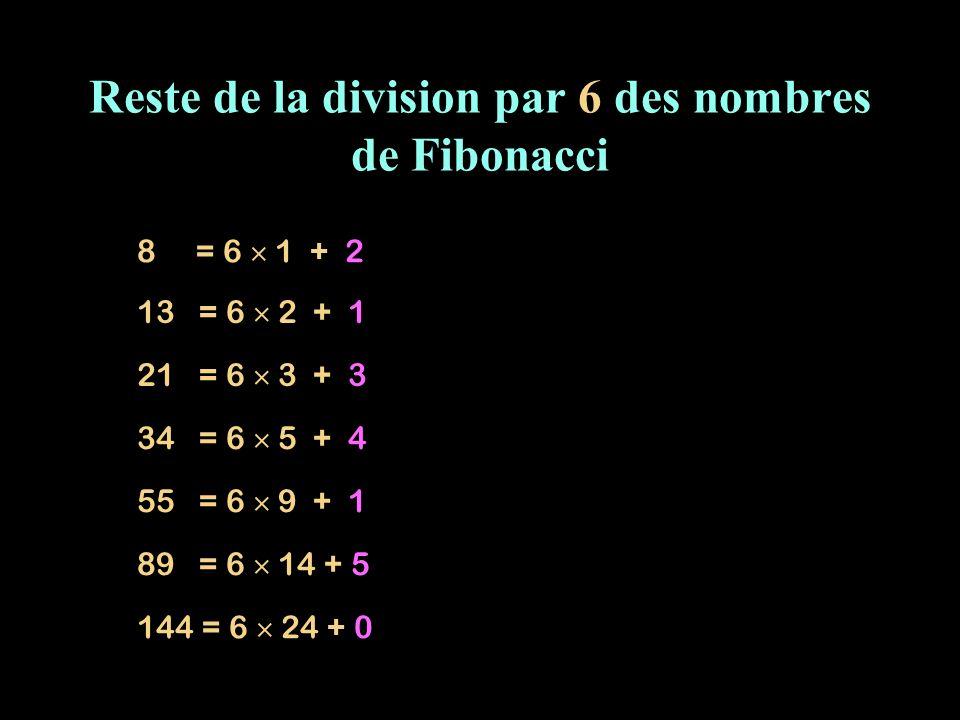 Reste de la division par 6 des nombres de Fibonacci 8 = 6 1 + 2 13 = 6 2 + 1 21 = 6 3 + 3 34 = 6 5 + 4 55 = 6 9 + 1 89 = 6 14 + 5 144 = 6 24 + 0