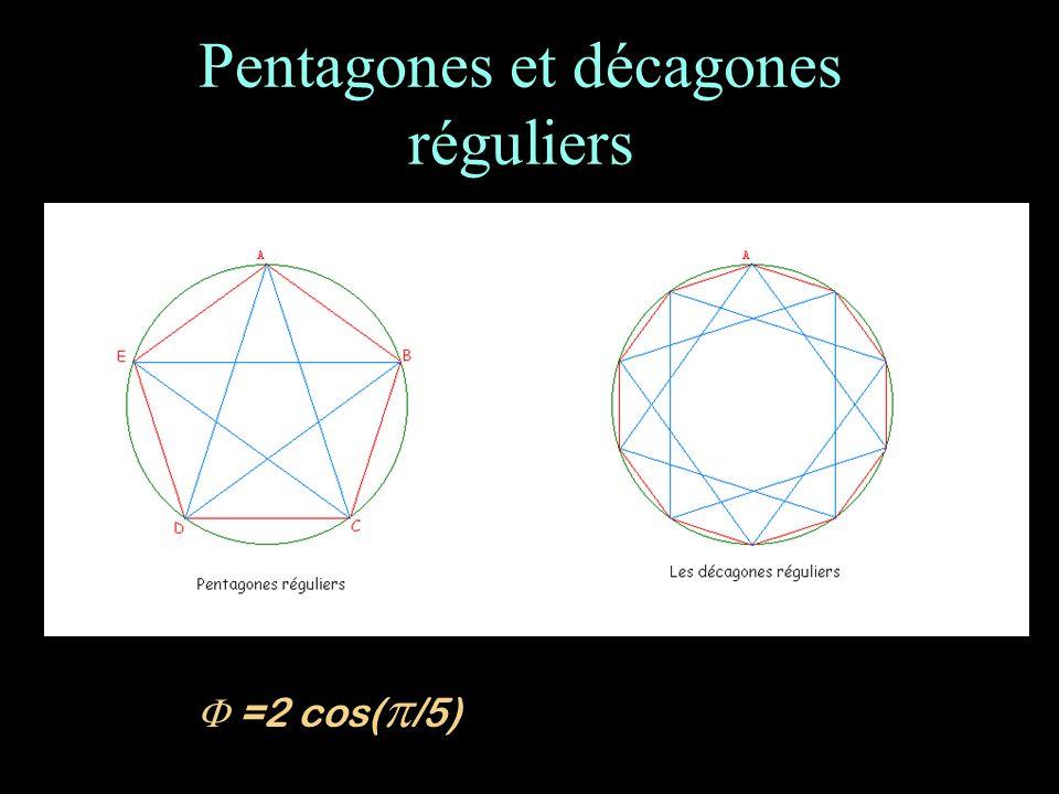 Pentagones et décagones réguliers nbor7.gif =2 cos( /5)