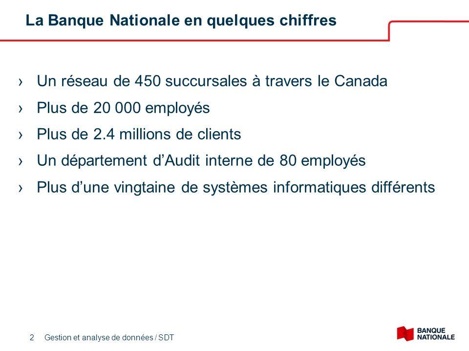 La Banque Nationale en quelques chiffres 2 Gestion et analyse de données / SDT Un réseau de 450 succursales à travers le Canada Plus de 20 000 employés Plus de 2.4 millions de clients Un département dAudit interne de 80 employés Plus dune vingtaine de systèmes informatiques différents