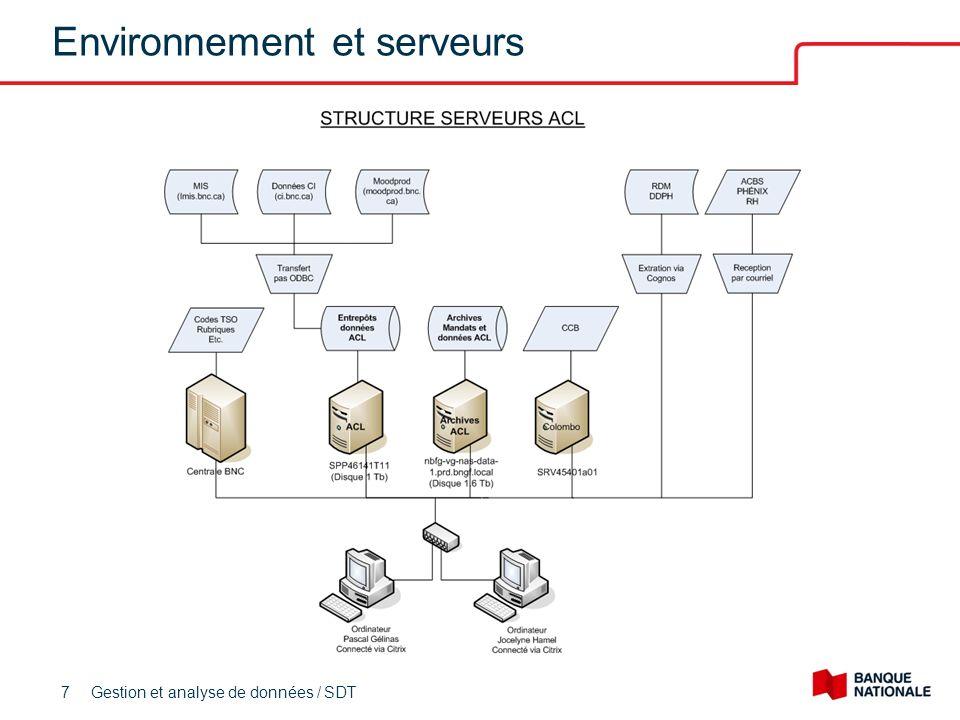 Environnement et serveurs 7 Gestion et analyse de données / SDT