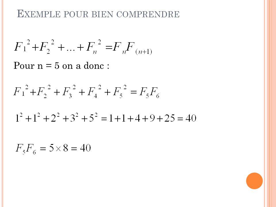 E XEMPLE POUR BIEN COMPRENDRE Pour n = 5 on a donc :