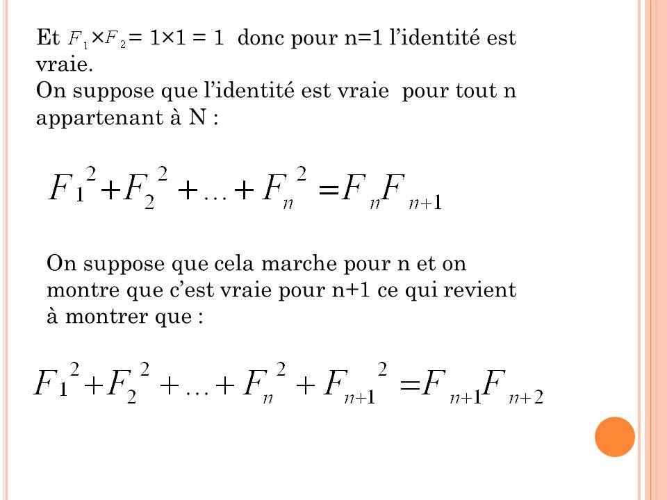 Et × = 1×1 = 1 donc pour n=1 lidentité est vraie. On suppose que lidentité est vraie pour tout n appartenant à N : On suppose que cela marche pour n e