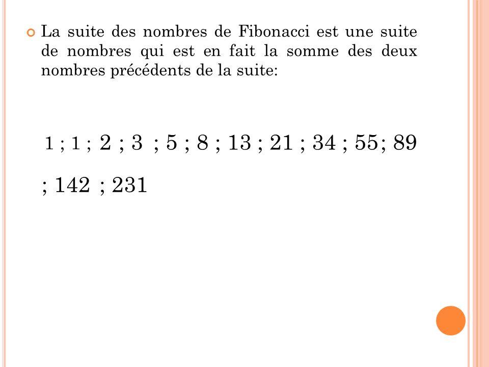 La suite des nombres de Fibonacci est une suite de nombres qui est en fait la somme des deux nombres précédents de la suite: 1 ; 1 ; ; 34; 55; 892; 3; 5; 8; 13; 21 ; 142; 231