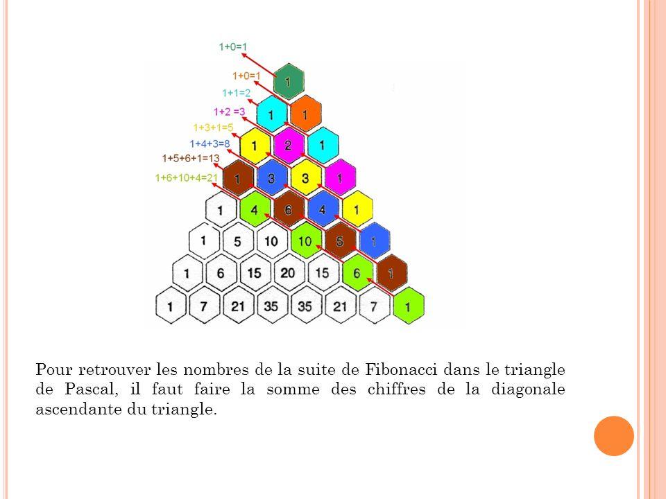 Pour retrouver les nombres de la suite de Fibonacci dans le triangle de Pascal, il faut faire la somme des chiffres de la diagonale ascendante du tria