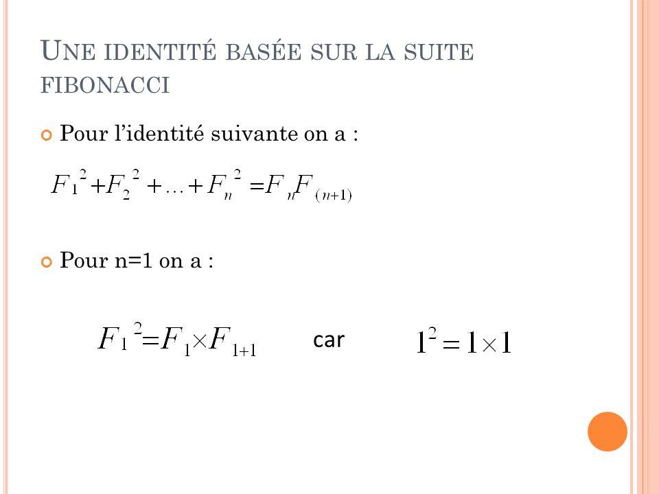 U NE IDENTITÉ BASÉE SUR LA SUITE FIBONACCI Pour lidentité suivante on a : Pour n=1 on a : car