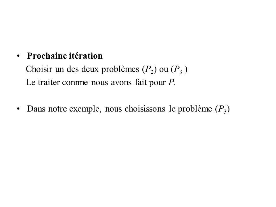 Prochaine itération Choisir un des deux problèmes (P 2 ) ou (P 3 ) Le traiter comme nous avons fait pour P. Dans notre exemple, nous choisissons le pr