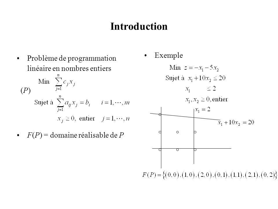 Introduction Problème de programmation linéaire en nombres entiers (P) F(P) = domaine réalisable de P Exemple