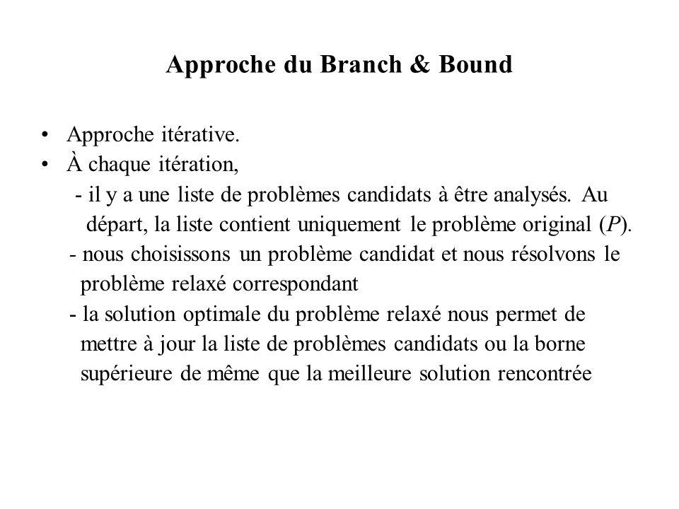 Approche du Branch & Bound Approche itérative. À chaque itération, - il y a une liste de problèmes candidats à être analysés. Au départ, la liste cont