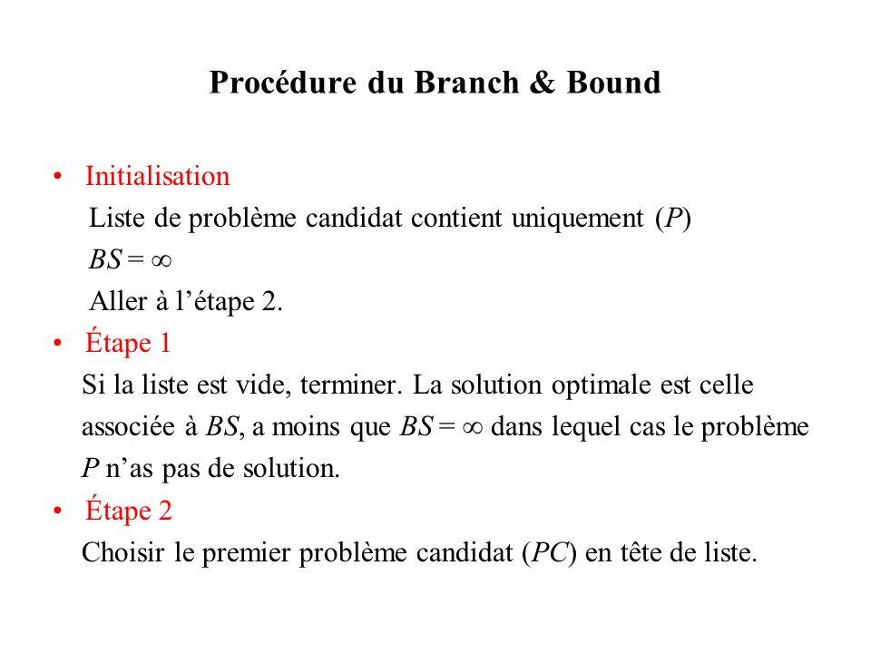 Procédure du Branch & Bound Initialisation Liste de problème candidat contient uniquement (P) BS = Aller à létape 2. Étape 1 Si la liste est vide, ter