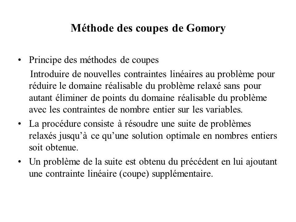 Méthode des coupes de Gomory Principe des méthodes de coupes Introduire de nouvelles contraintes linéaires au problème pour réduire le domaine réalisa