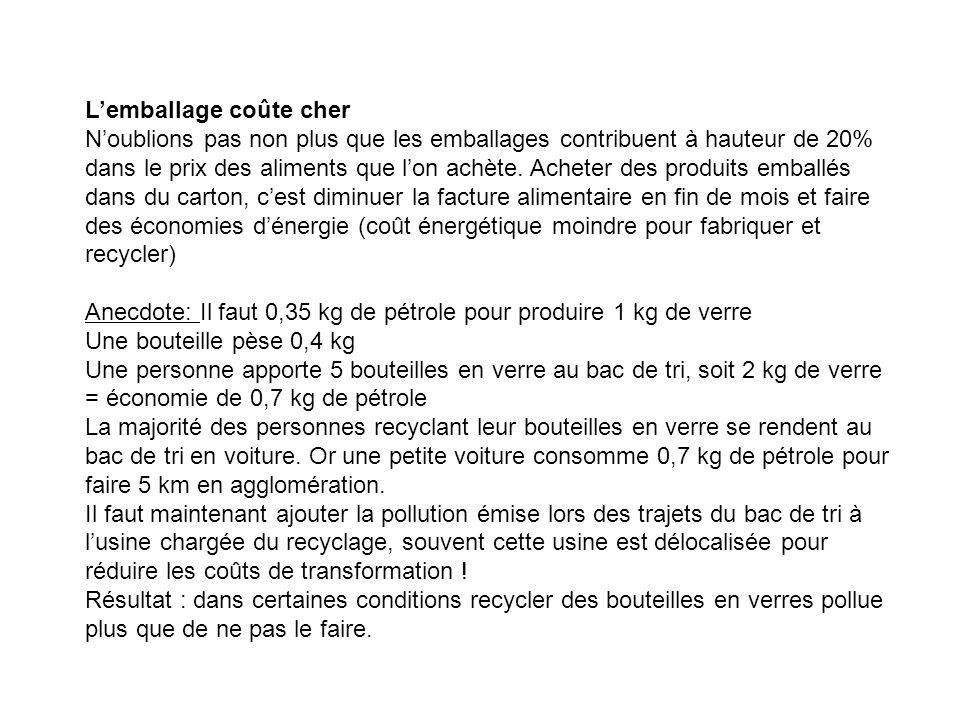Lemballage coûte cher Noublions pas non plus que les emballages contribuent à hauteur de 20% dans le prix des aliments que lon achète.