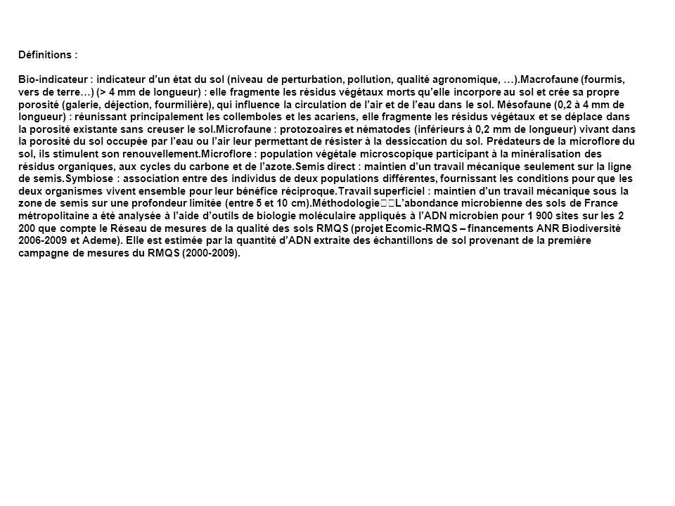 Définitions : Bio-indicateur : indicateur dun état du sol (niveau de perturbation, pollution, qualité agronomique, …).Macrofaune (fourmis, vers de terre…) (> 4 mm de longueur) : elle fragmente les résidus végétaux morts quelle incorpore au sol et crée sa propre porosité (galerie, déjection, fourmilière), qui influence la circulation de lair et de leau dans le sol.
