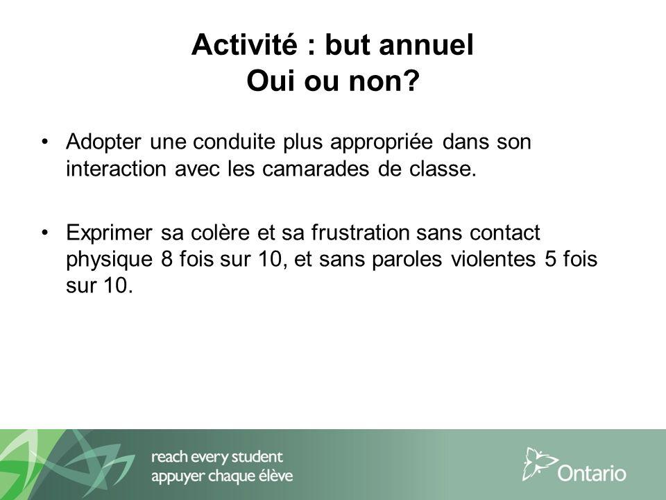 Activité : but annuel Oui ou non.