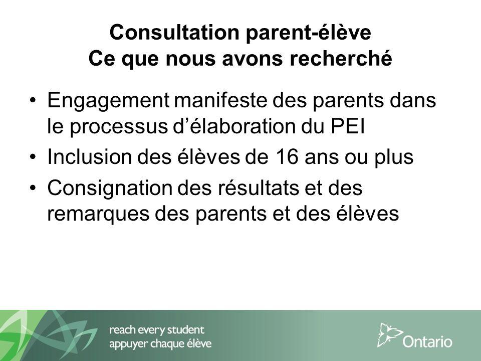 Consultation parent-élève Ce que nous avons recherché Engagement manifeste des parents dans le processus délaboration du PEI Inclusion des élèves de 16 ans ou plus Consignation des résultats et des remarques des parents et des élèves