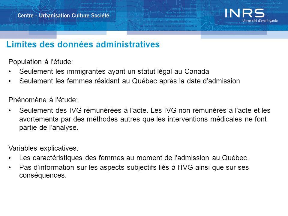 Limites des données administratives Population à létude: Seulement les immigrantes ayant un statut légal au Canada Seulement les femmes résidant au Québec après la date dadmission Phénomène à létude: Seulement des IVG rémunérées à l acte.