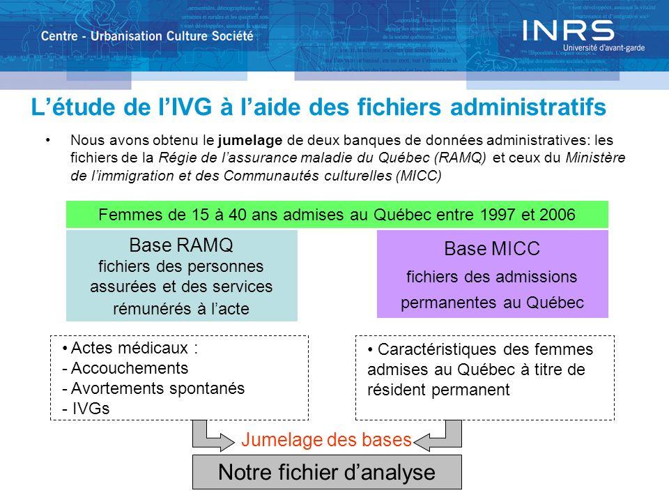 Létude de lIVG à laide des fichiers administratifs Nous avons obtenu le jumelage de deux banques de données administratives: les fichiers de la Régie de lassurance maladie du Québec (RAMQ) et ceux du Ministère de limmigration et des Communautés culturelles (MICC) Base RAMQ fichiers des personnes assurées et des services rémunérés à lacte Base MICC fichiers des admissions permanentes au Québec Jumelage des bases Actes médicaux : - Accouchements - Avortements spontanés - IVGs Femmes de 15 à 40 ans admises au Québec entre 1997 et 2006 Caractéristiques des femmes admises au Québec à titre de résident permanent Notre fichier danalyse