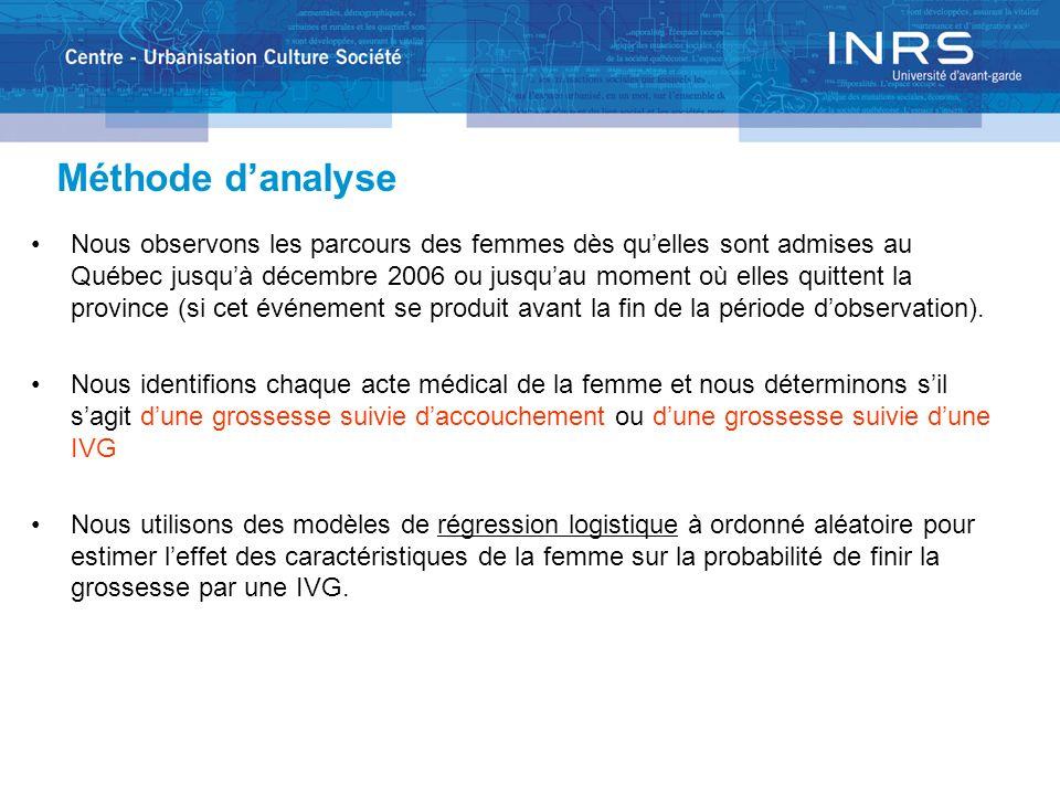 Méthode danalyse Nous observons les parcours des femmes dès quelles sont admises au Québec jusquà décembre 2006 ou jusquau moment où elles quittent la province (si cet événement se produit avant la fin de la période dobservation).