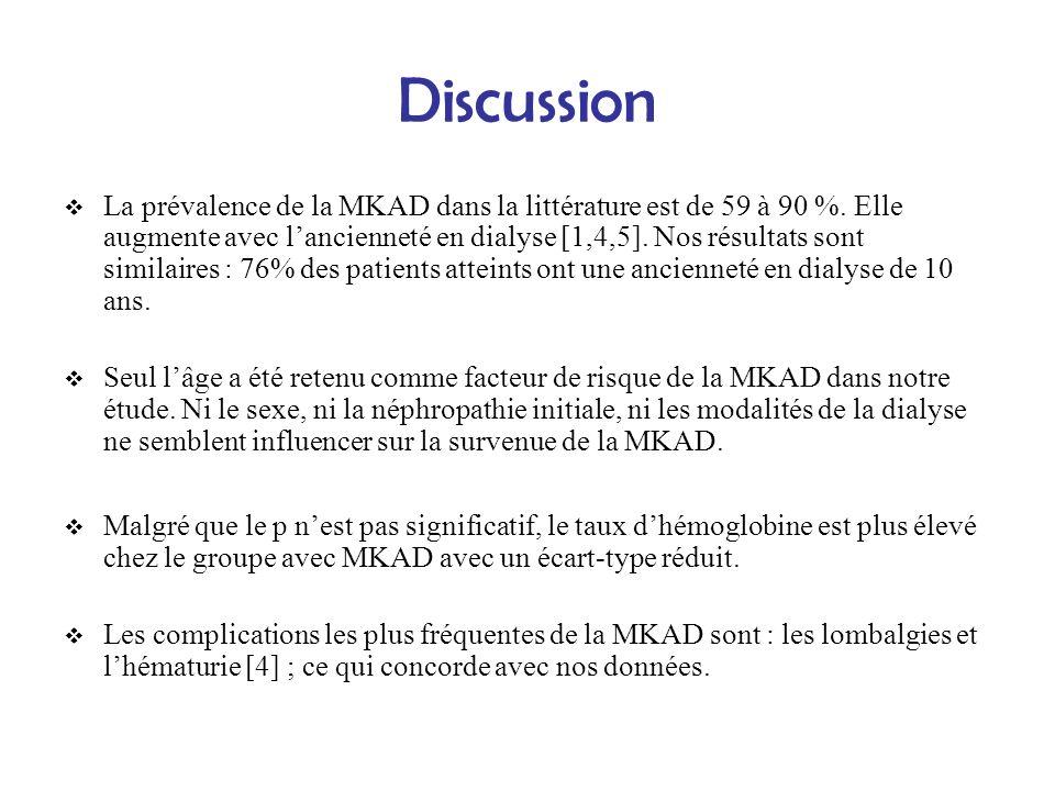 Discussion La prévalence de la MKAD dans la littérature est de 59 à 90 %. Elle augmente avec lancienneté en dialyse [1,4,5]. Nos résultats sont simila