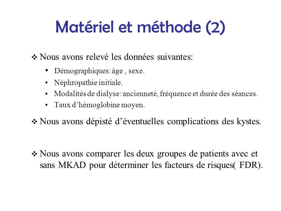 Matériel et méthode (2) Nous avons relevé les données suivantes: Démographiques: âge, sexe. Néphropathie initiale. Modalités de dialyse: ancienneté, f