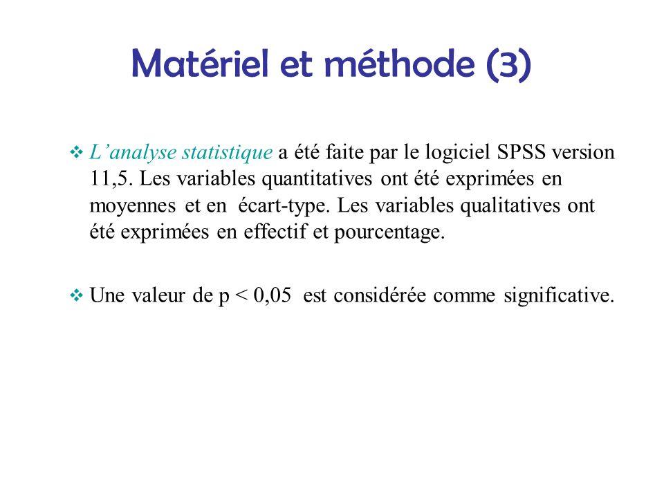Matériel et méthode (3) Lanalyse statistique a été faite par le logiciel SPSS version 11,5. Les variables quantitatives ont été exprimées en moyennes