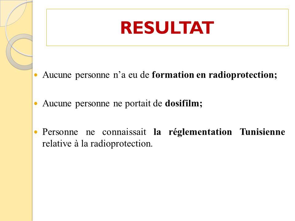 RESULTAT Aucune personne na eu de formation en radioprotection; Aucune personne ne portait de dosifilm; Personne ne connaissait la réglementation Tuni