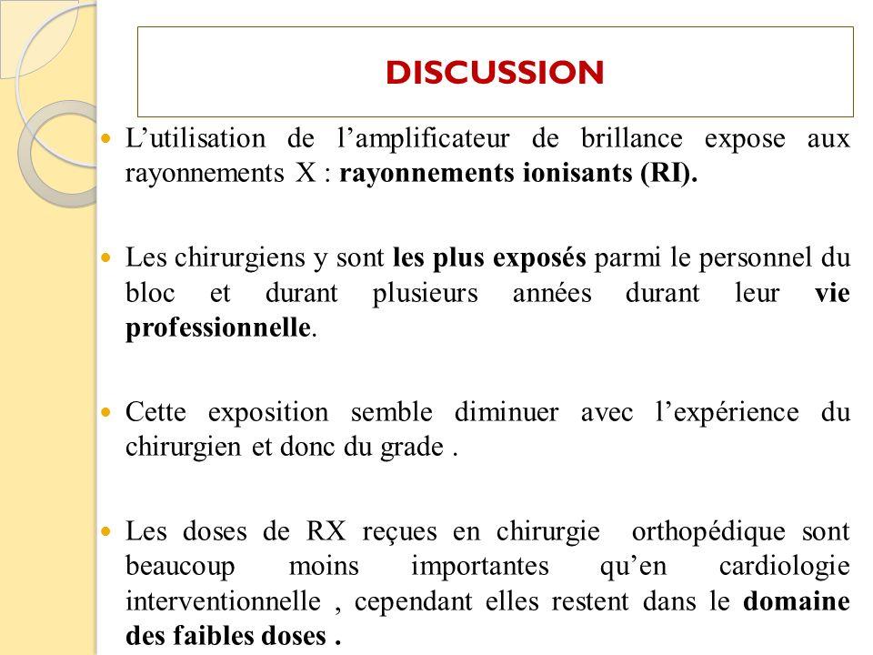 DISCUSSION Lutilisation de lamplificateur de brillance expose aux rayonnements X : rayonnements ionisants (RI). Les chirurgiens y sont les plus exposé