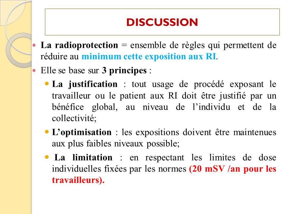 DISCUSSION La radioprotection = ensemble de règles qui permettent de réduire au minimum cette exposition aux RI. Elle se base sur 3 principes : La jus