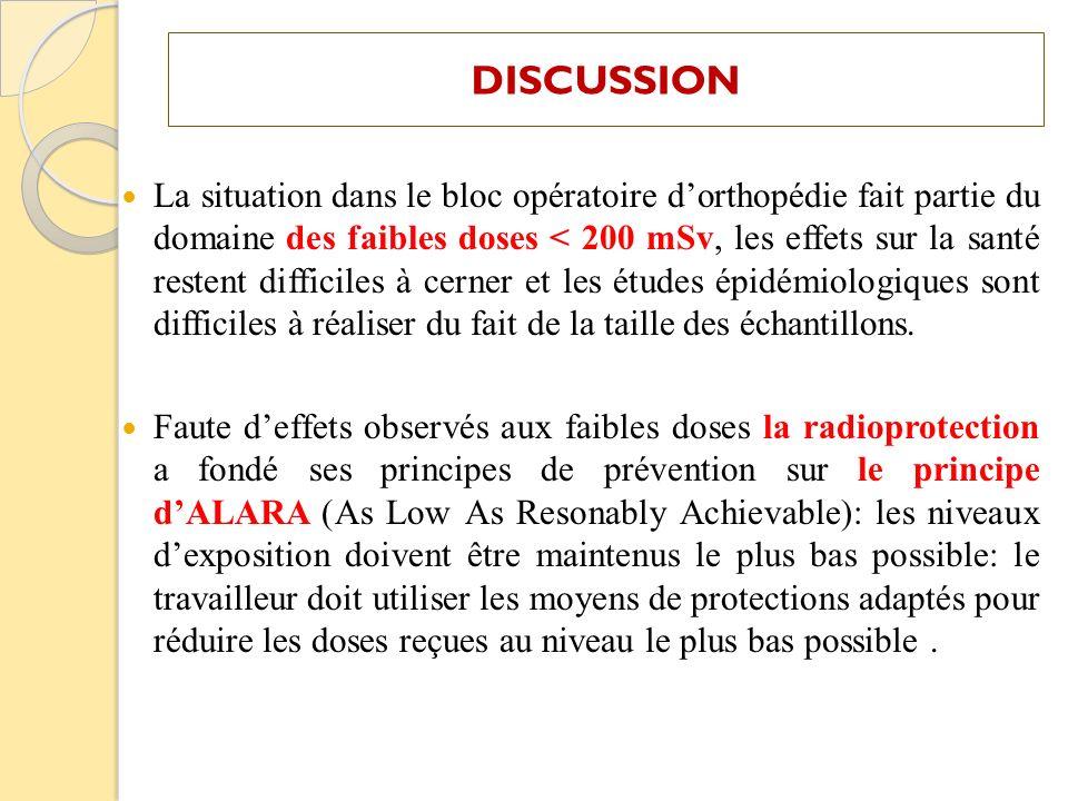 DISCUSSION La situation dans le bloc opératoire dorthopédie fait partie du domaine des faibles doses < 200 mSv, les effets sur la santé restent diffic