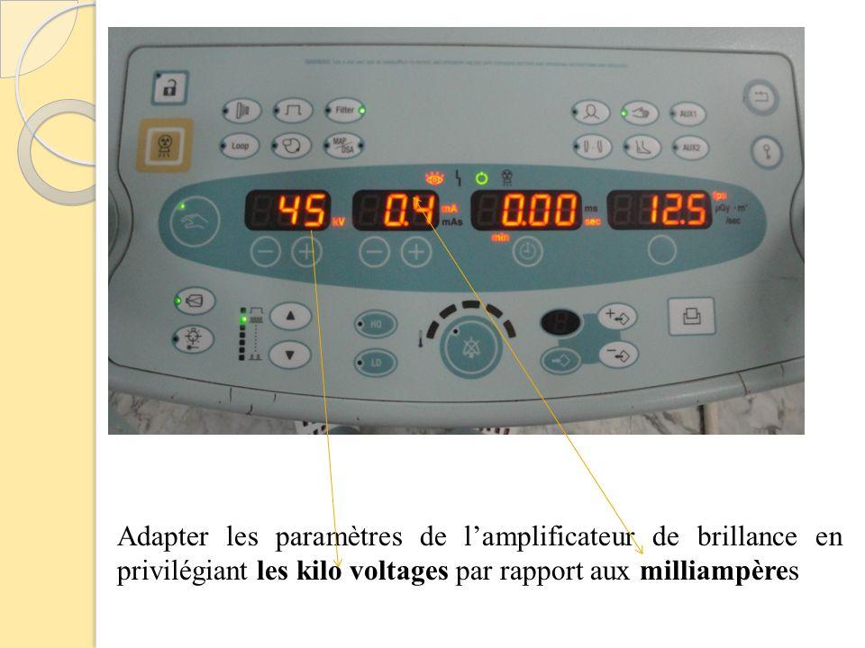 Adapter les paramètres de lamplificateur de brillance en privilégiant les kilo voltages par rapport aux milliampères