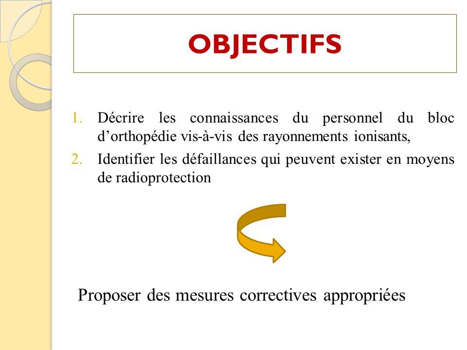 DISCUSSION La radioprotection = ensemble de règles qui permettent de réduire au minimum cette exposition aux RI.