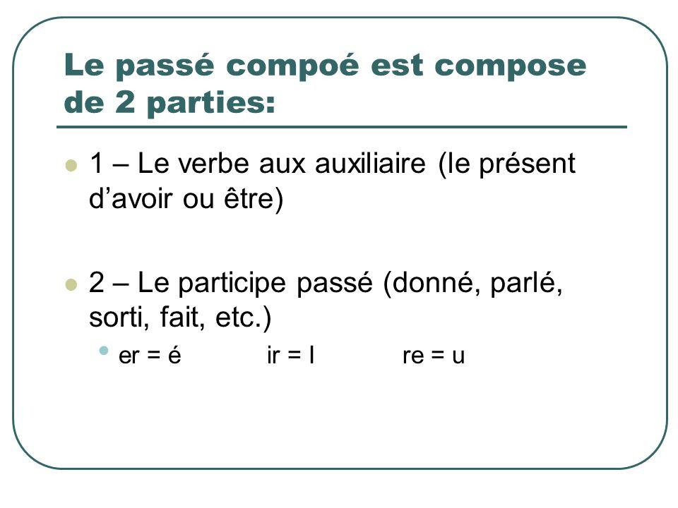 Le passé compoé est compose de 2 parties: 1 – Le verbe aux auxiliaire (le présent davoir ou être) 2 – Le participe passé (donné, parlé, sorti, fait, e