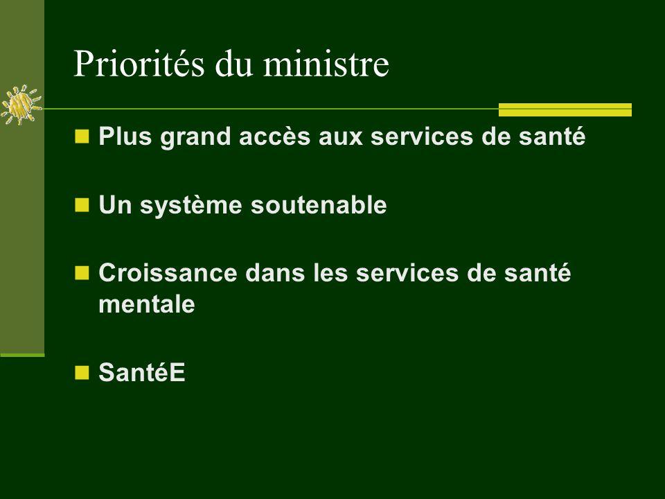 Priorités du ministre Plus grand accès aux services de santé Un système soutenable Croissance dans les services de santé mentale SantéE