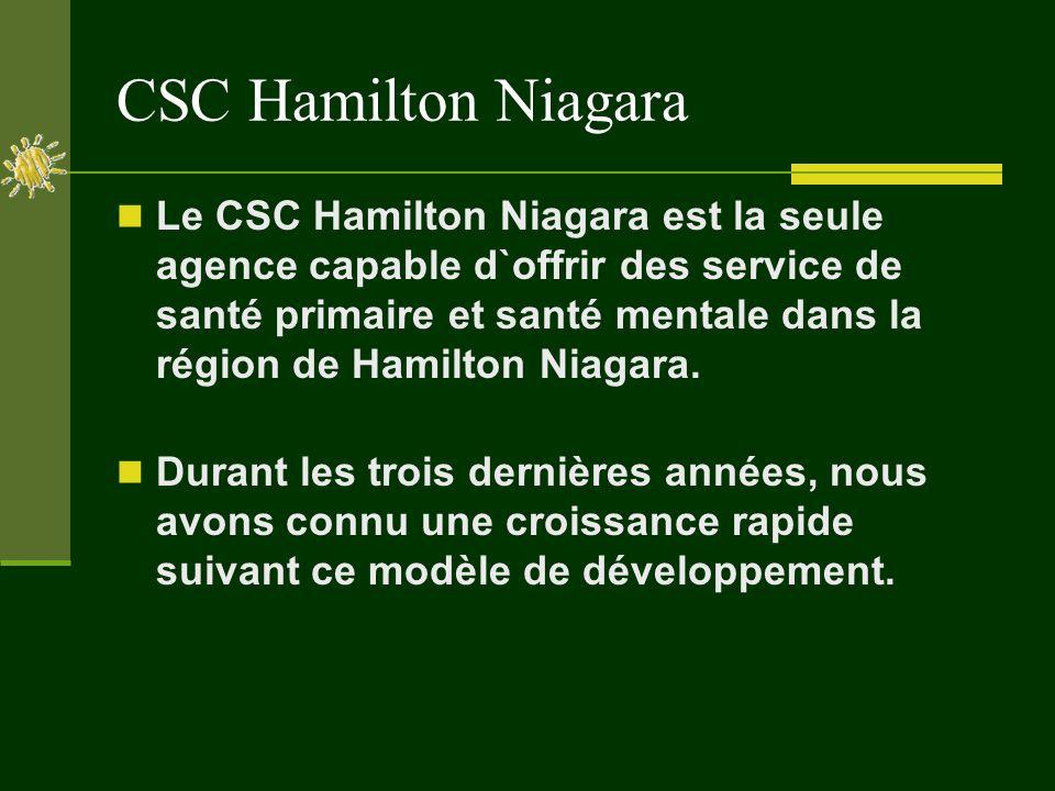 CSC Hamilton Niagara Le CSC Hamilton Niagara est la seule agence capable d`offrir des service de santé primaire et santé mentale dans la région de Hamilton Niagara.